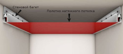 схема в разрезе конструкции натяжного потолка